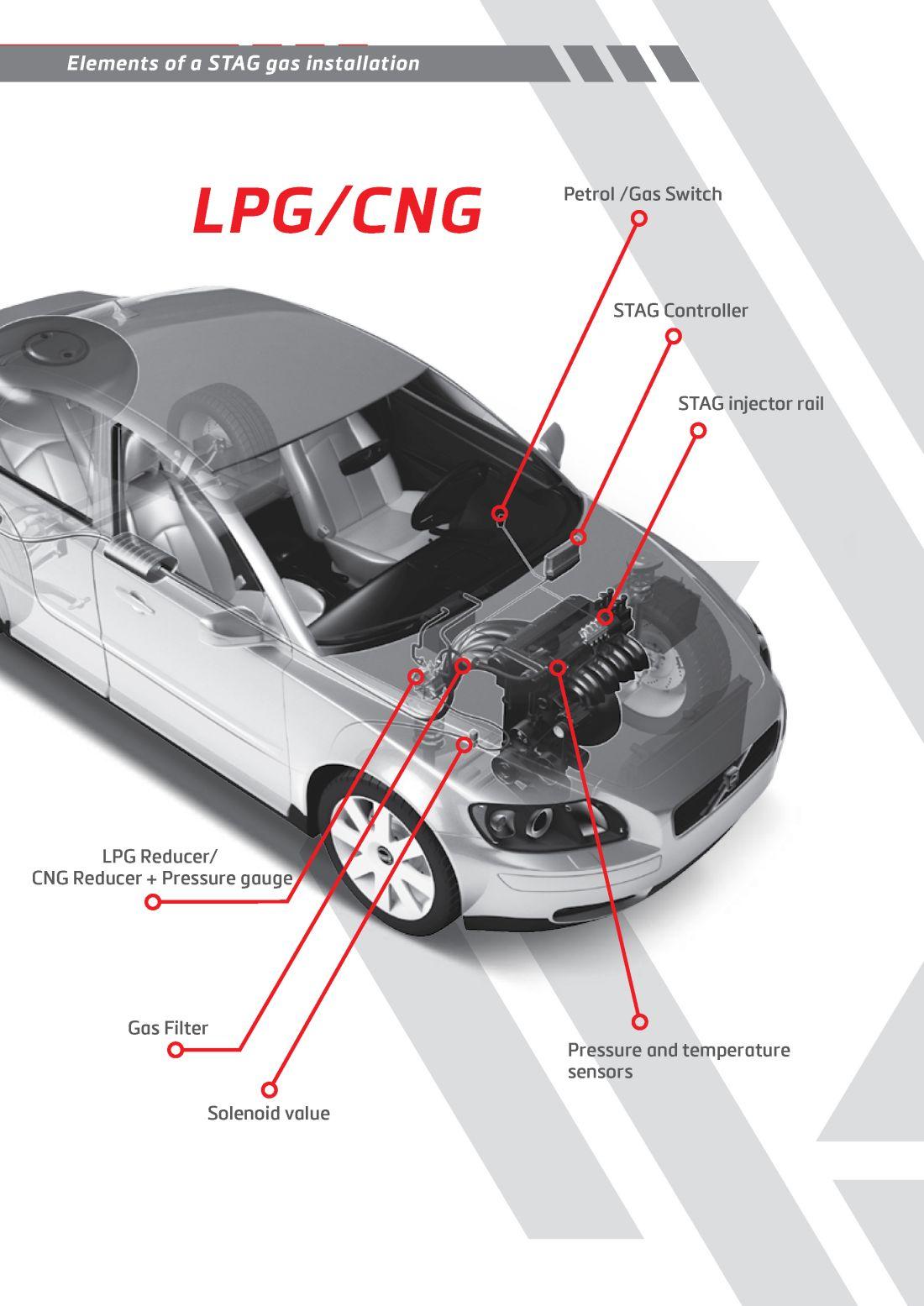 Best Autogas Systems Autogas Network